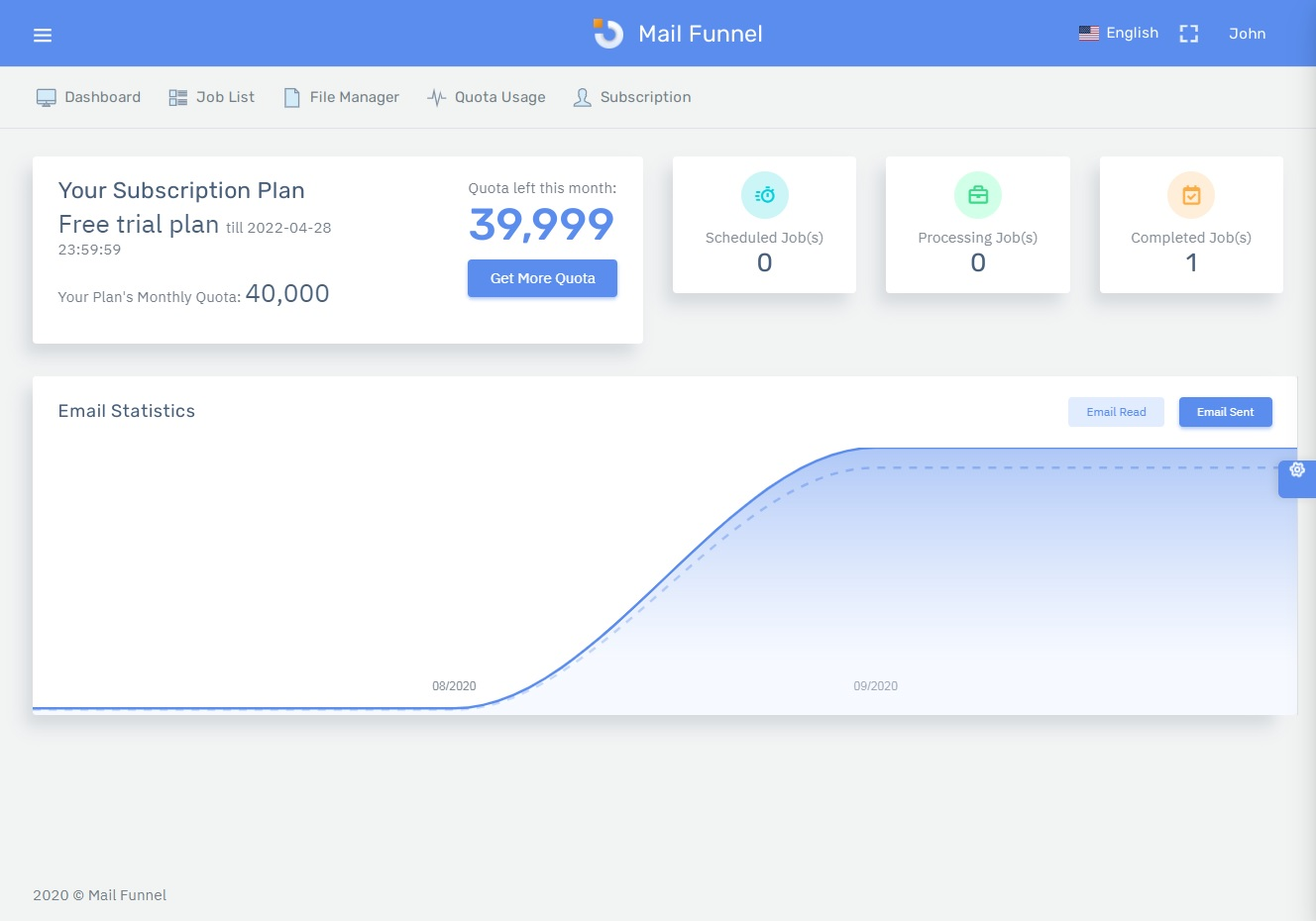 Mail Funnel Dashboard 系統首頁